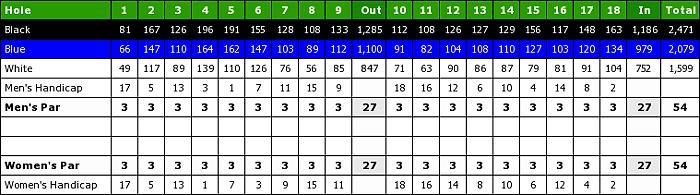 Palm Beach Par 3 Golf Course-scorecard